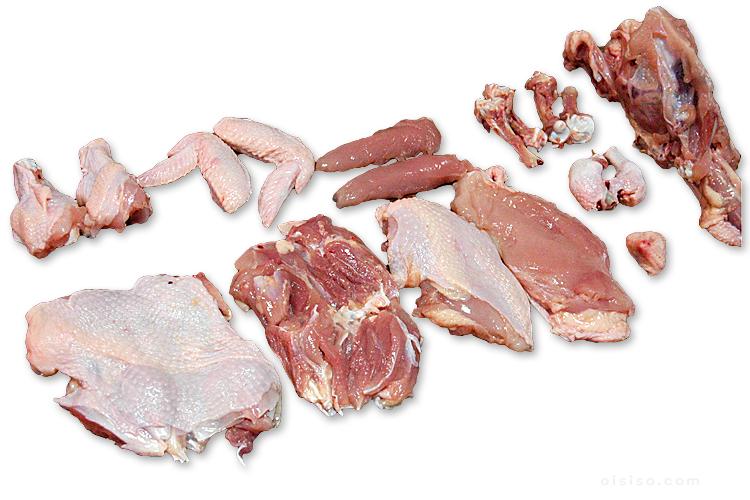 種類 鶏肉